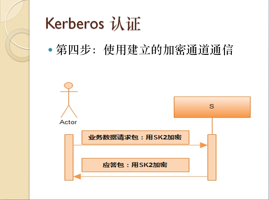 kerberos-login-step-1